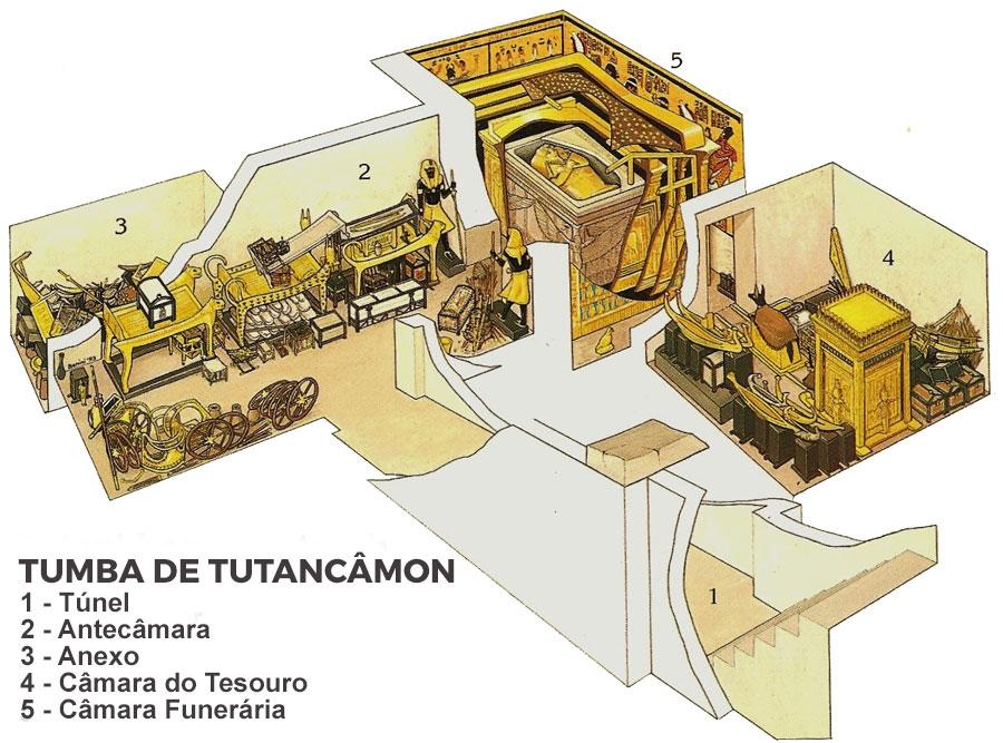 tumba-de-tutancamon_900px